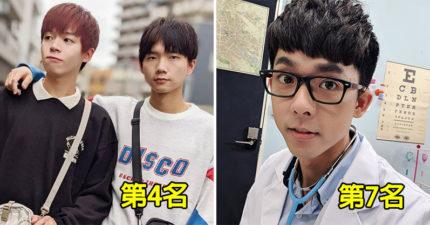 影/大數據分析台灣「最具領袖價值YouTuber」TOP20 這群人只排到第9!