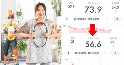 人妻玩《健身環》「鏟肉20公斤」秀成果 網嚇翻:只花9月?