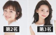 日本「校園正妹」公佈入圍排名 網友選擇困難:今年水準太高