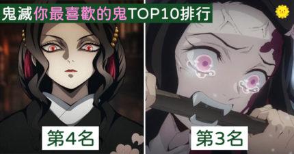 鬼滅之刃「你最喜歡的鬼」TOP10投票 彌豆子都輸的「壓倒性第1名」